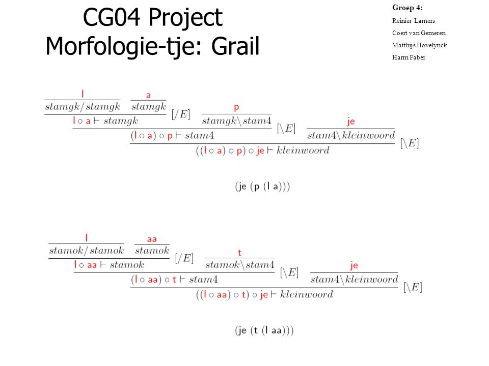 CG04 Project Morfologie-tje: Grail