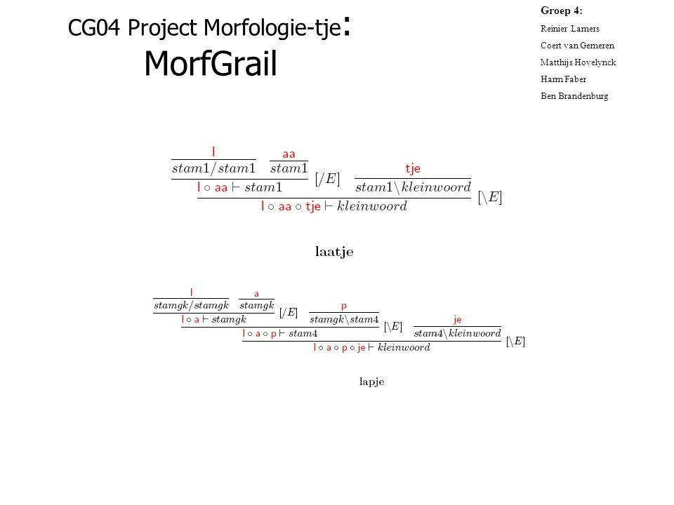 CG04 Project Morfologie-tje: MorfGrail