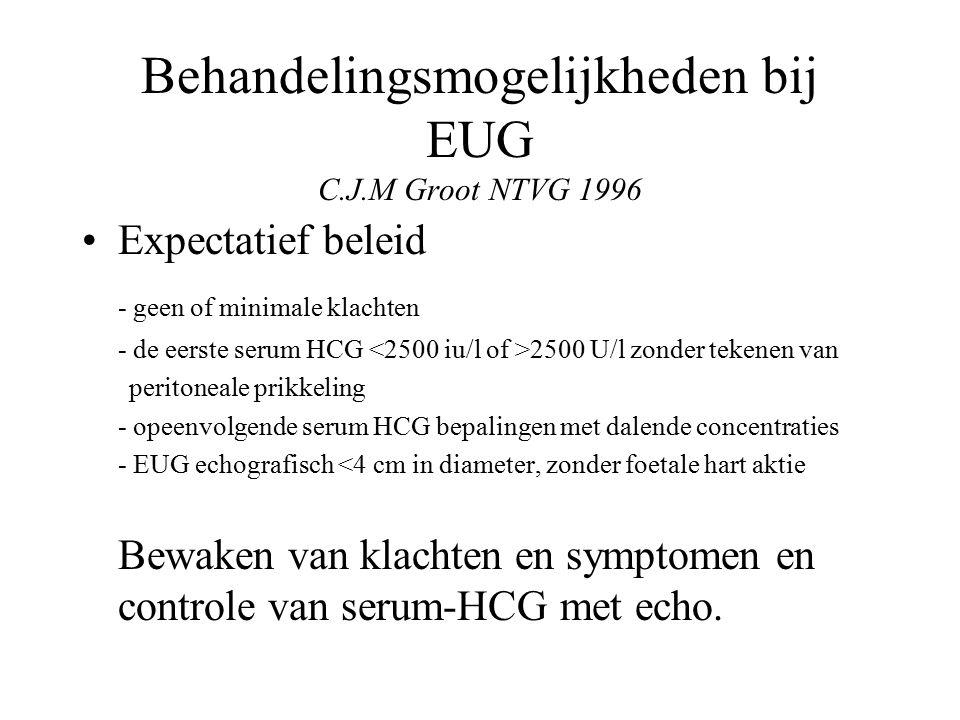 Behandelingsmogelijkheden bij EUG C.J.M Groot NTVG 1996