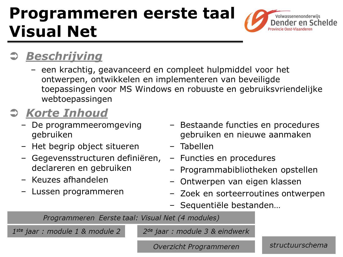 Programmeren eerste taal Visual Net