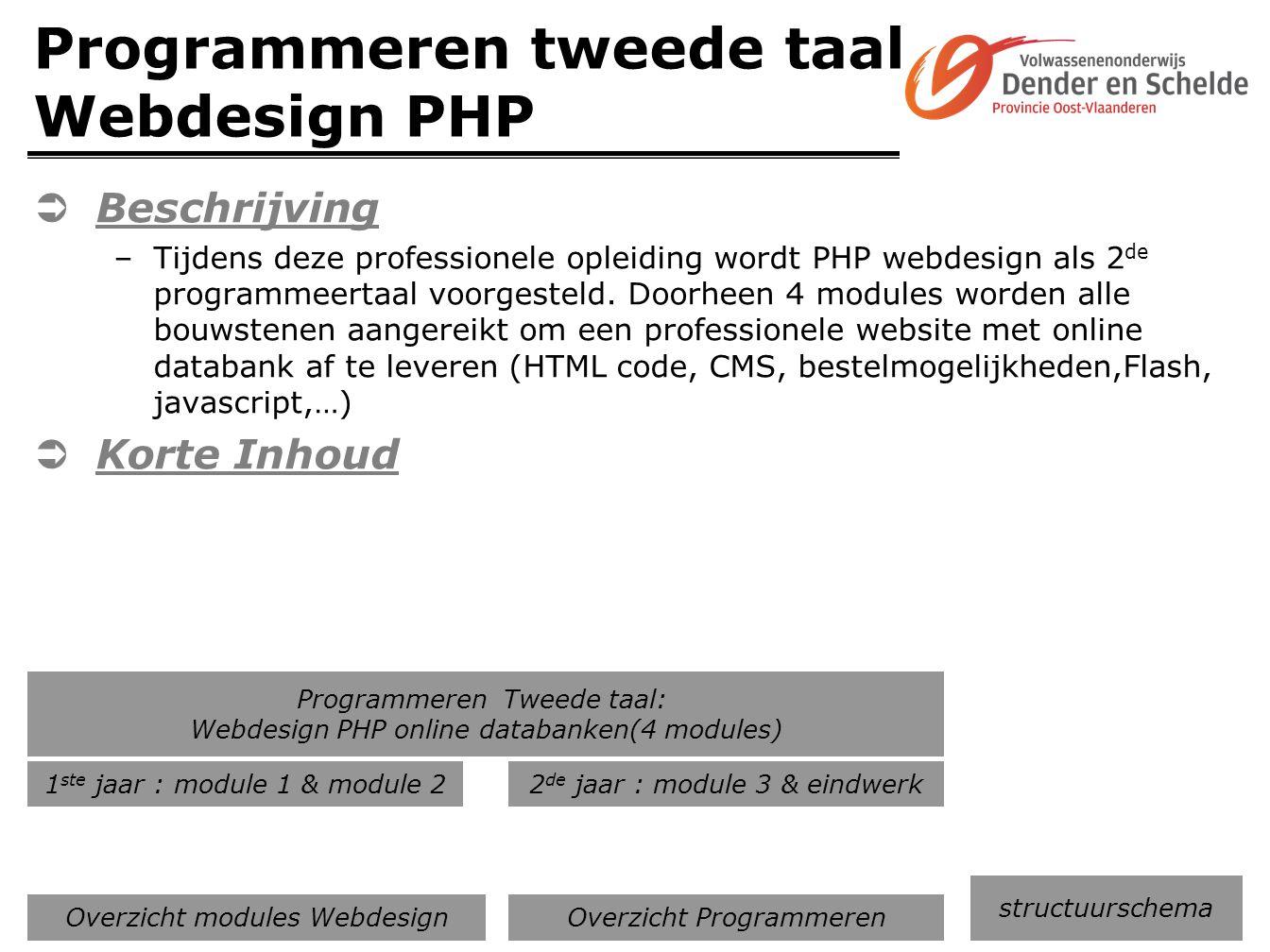 Programmeren tweede taal Webdesign PHP