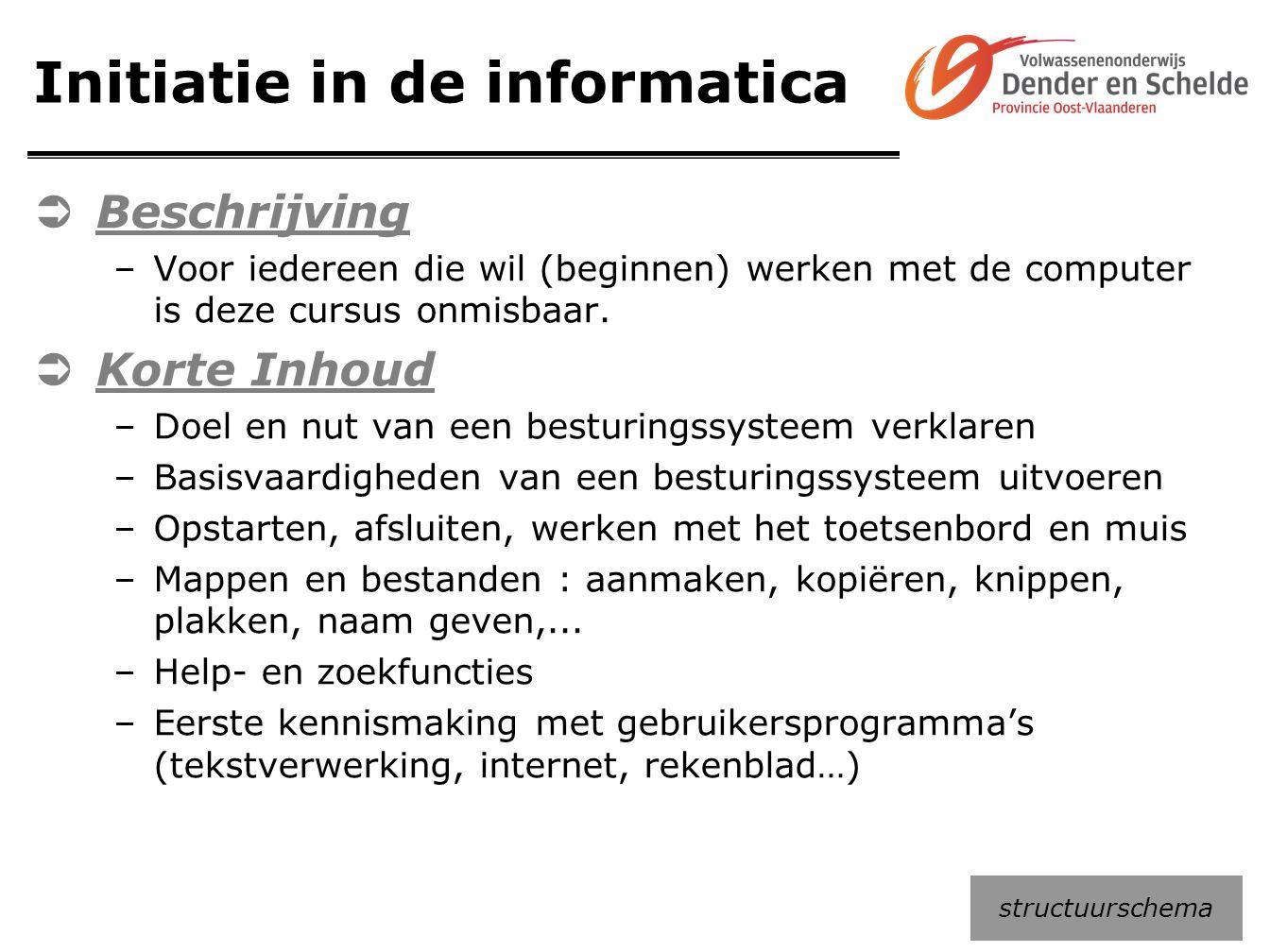 Initiatie in de informatica
