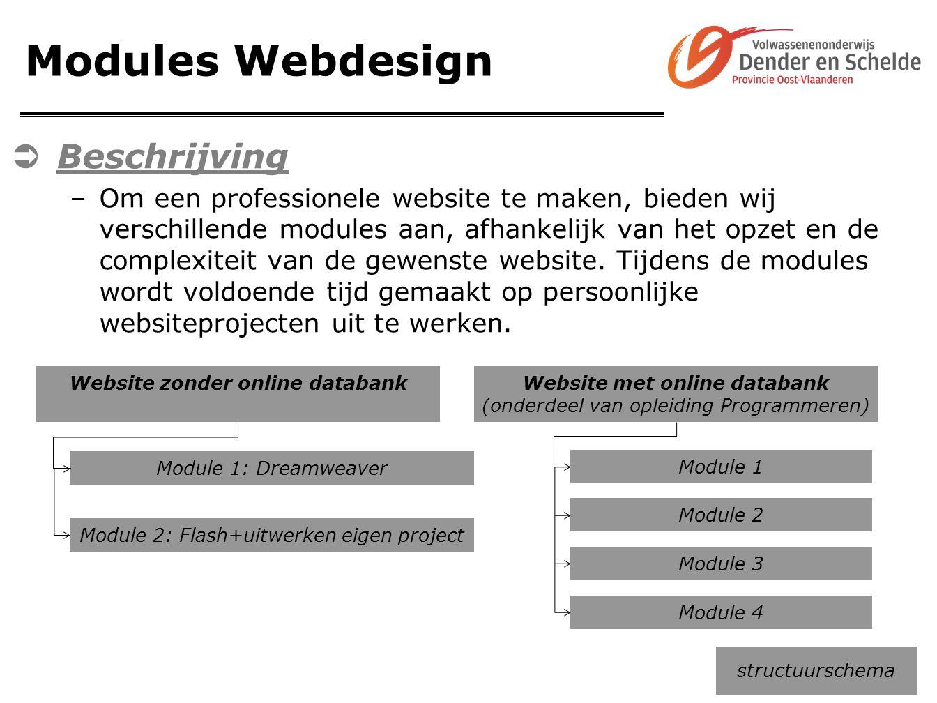 Website zonder online databank Website met online databank