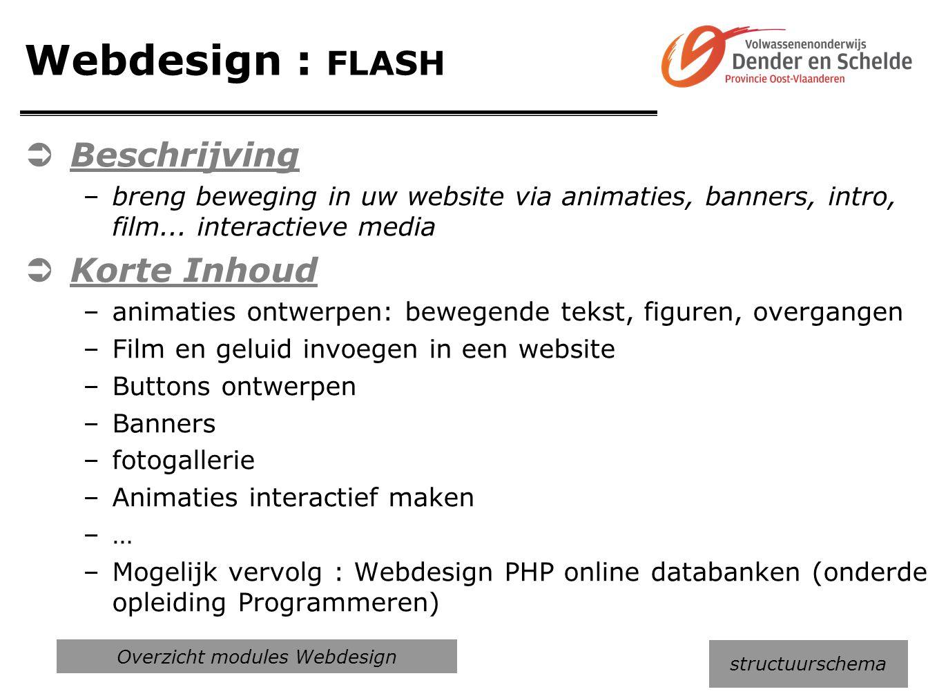 Overzicht modules Webdesign