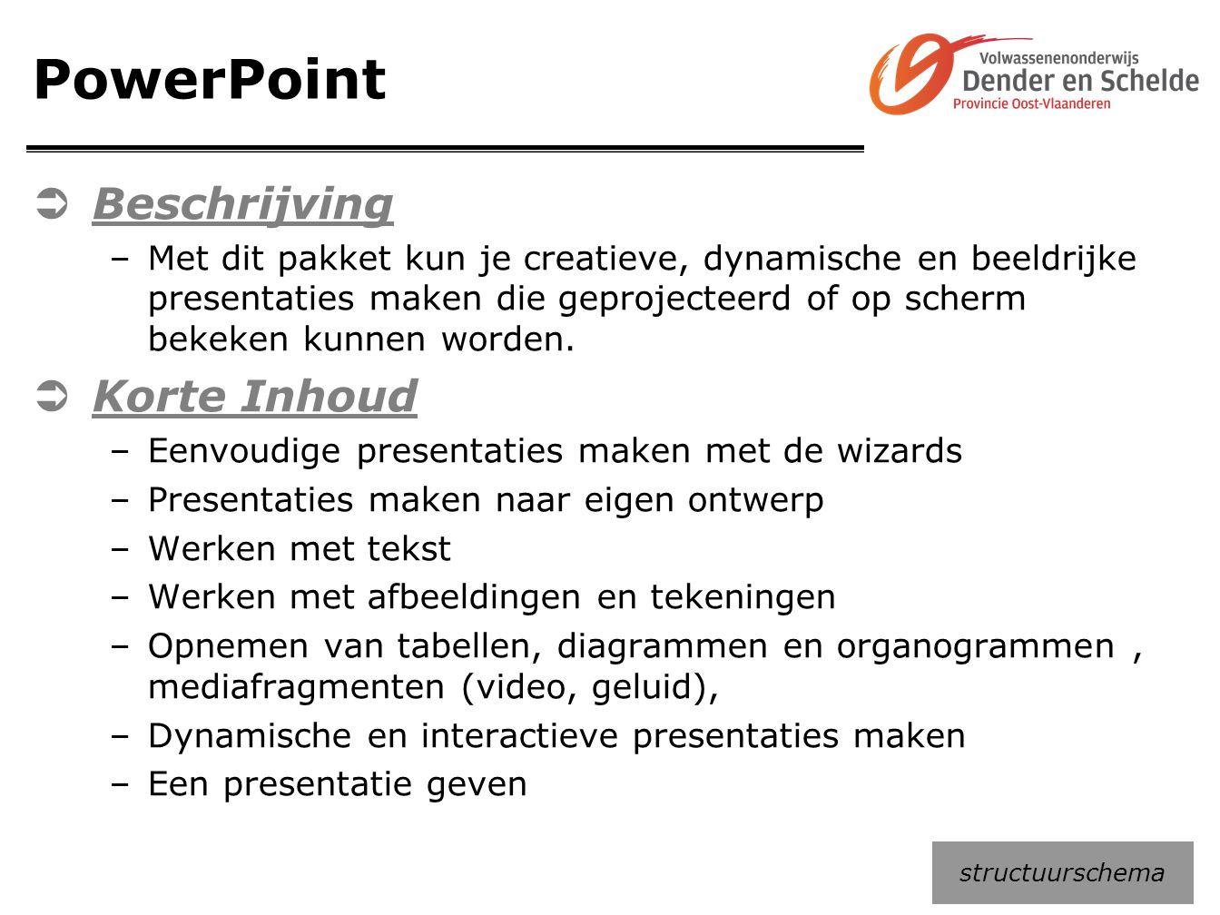 PowerPoint Beschrijving Korte Inhoud