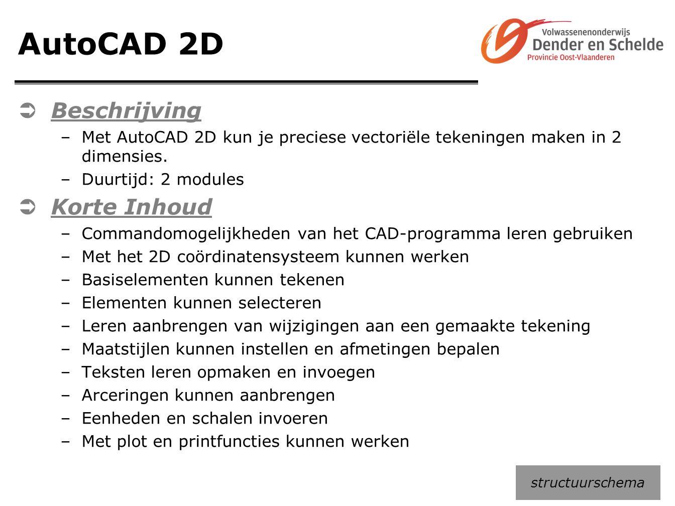 AutoCAD 2D Beschrijving Korte Inhoud