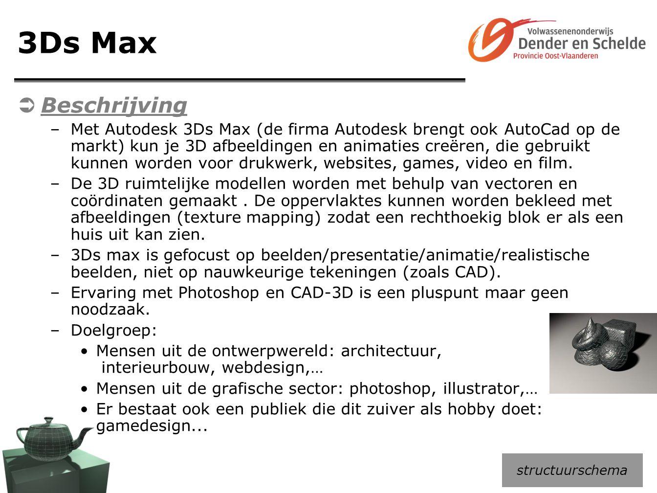 3Ds Max Beschrijving.