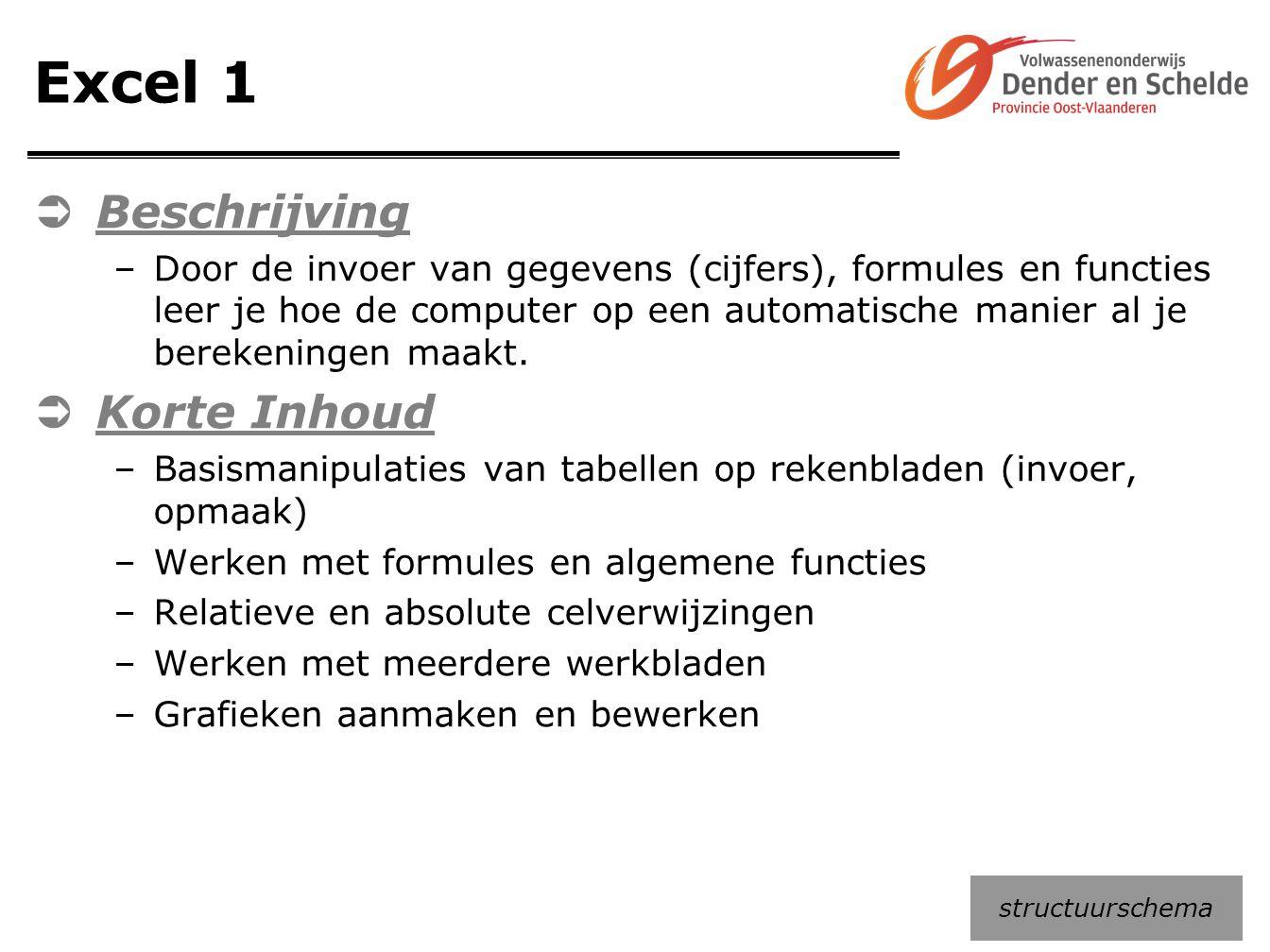 Excel 1 Beschrijving Korte Inhoud