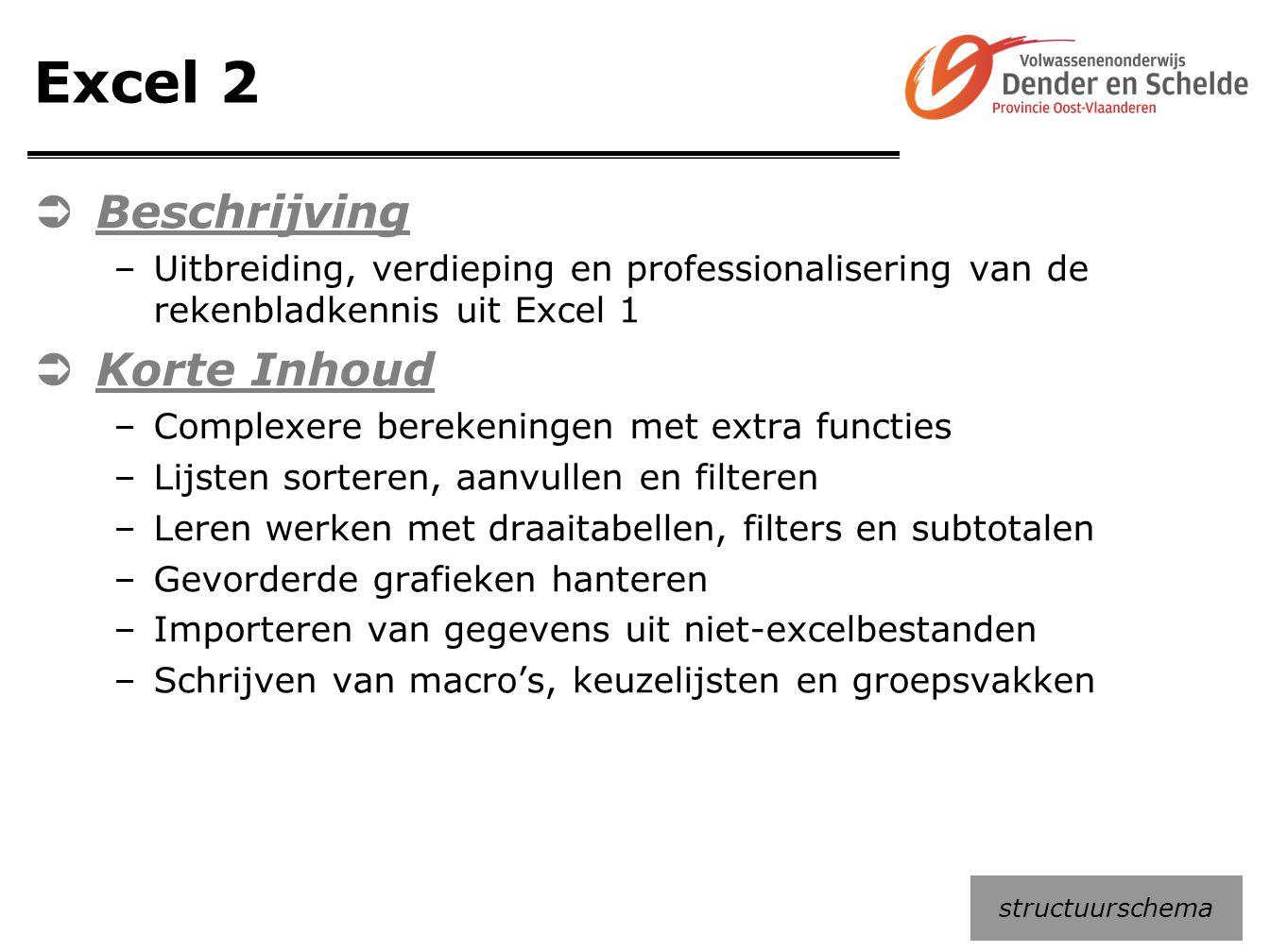 Excel 2 Beschrijving Korte Inhoud