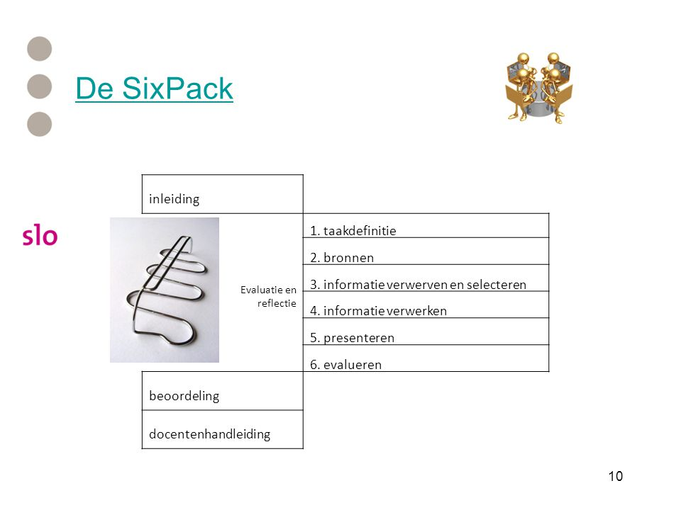 De SixPack inleiding 1. taakdefinitie 2. bronnen