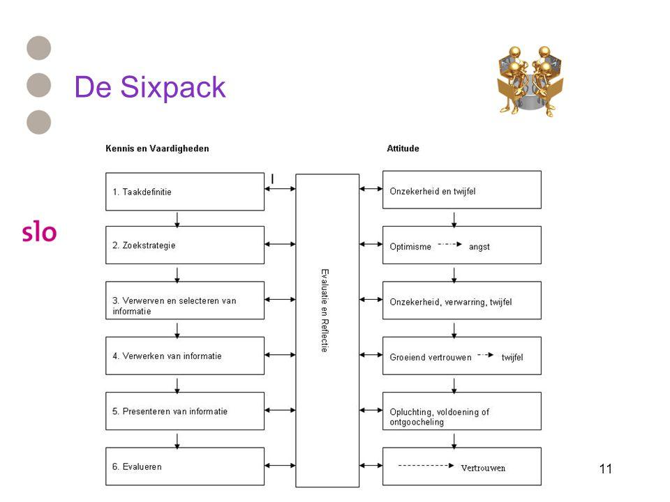 De Sixpack 11