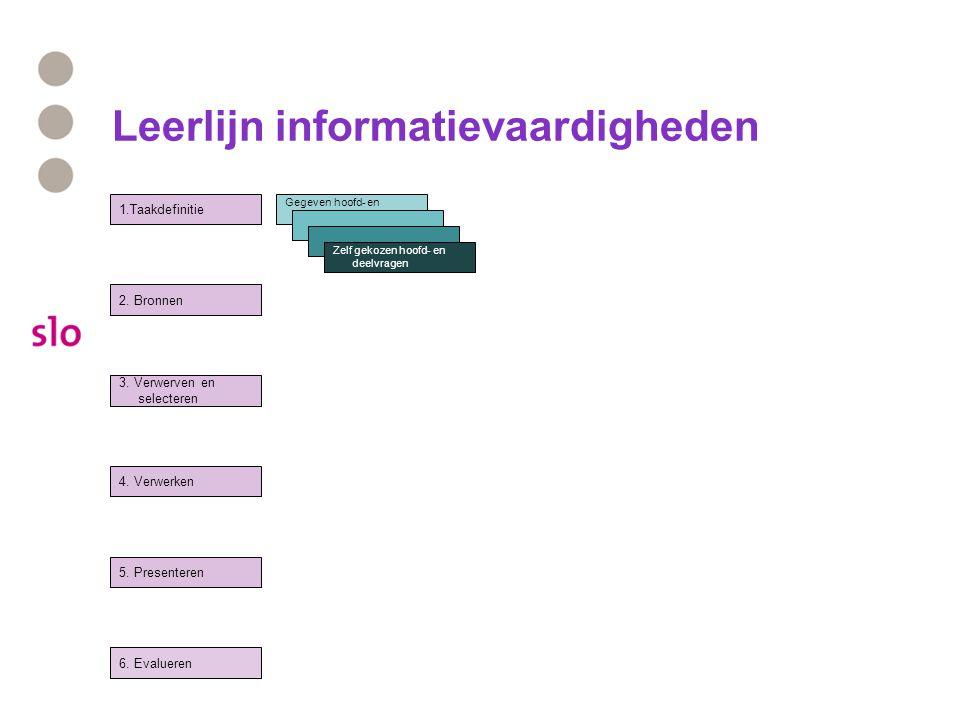Leerlijn informatievaardigheden