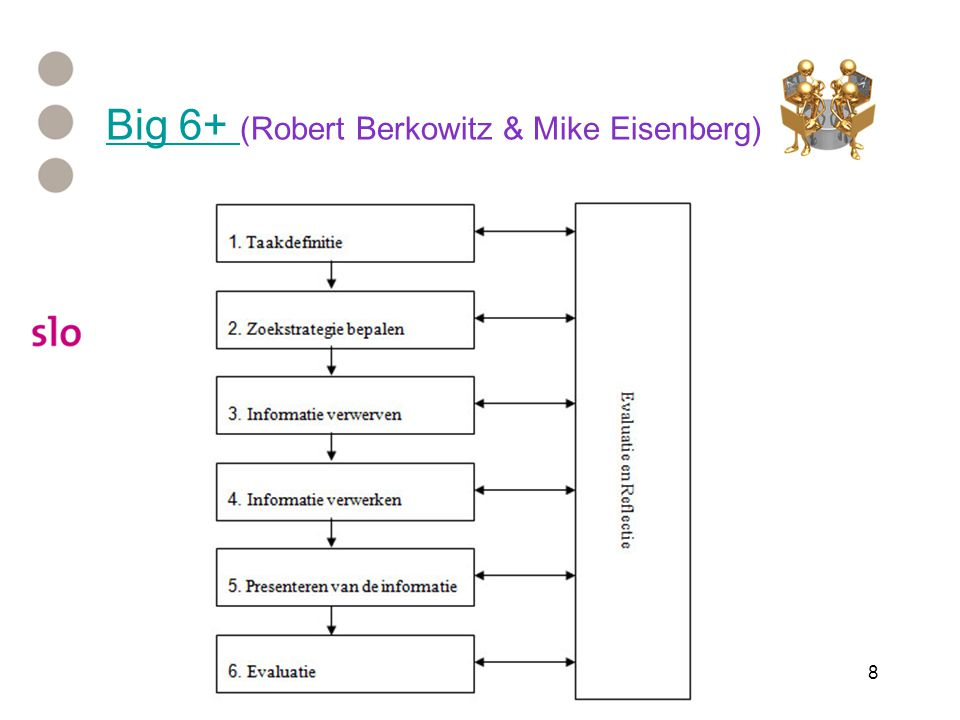 Big 6+ (Robert Berkowitz & Mike Eisenberg)