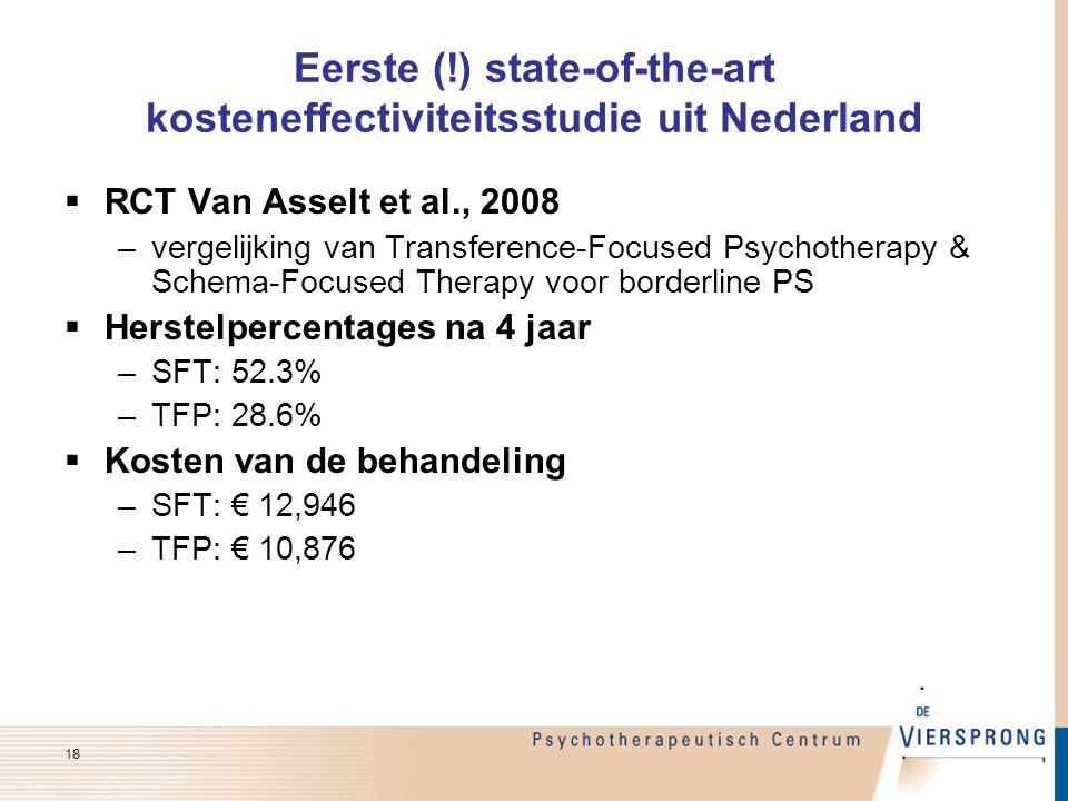 Eerste (!) state-of-the-art kosteneffectiviteitsstudie uit Nederland