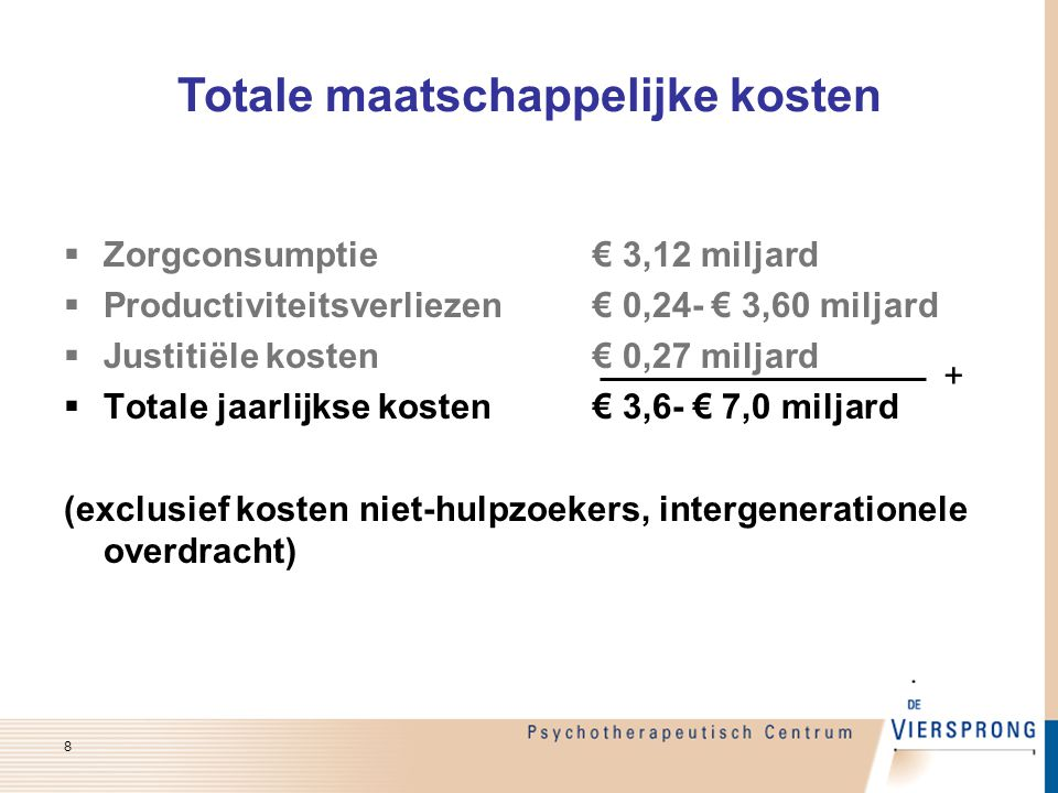 Totale maatschappelijke kosten