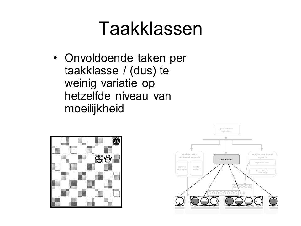 Taakklassen Onvoldoende taken per taakklasse / (dus) te weinig variatie op hetzelfde niveau van moeilijkheid.