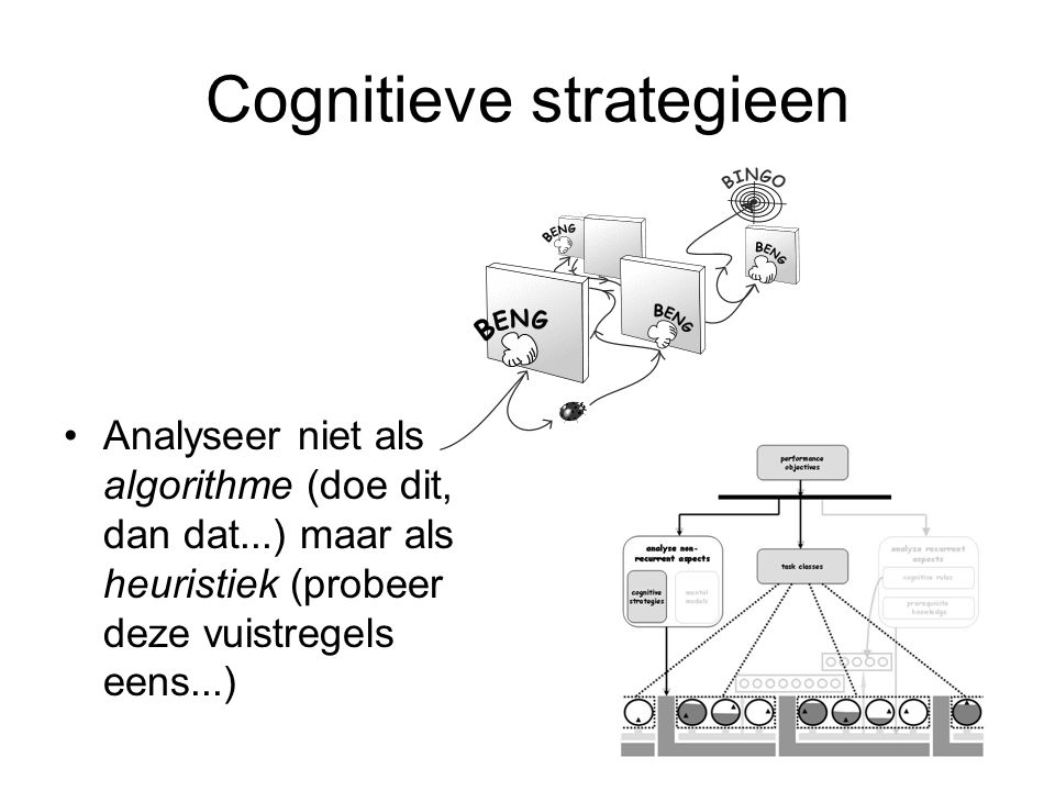 Cognitieve strategieen