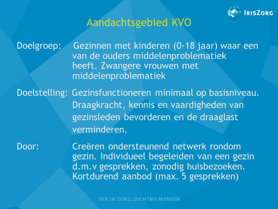 Aandachtsgebied KVO