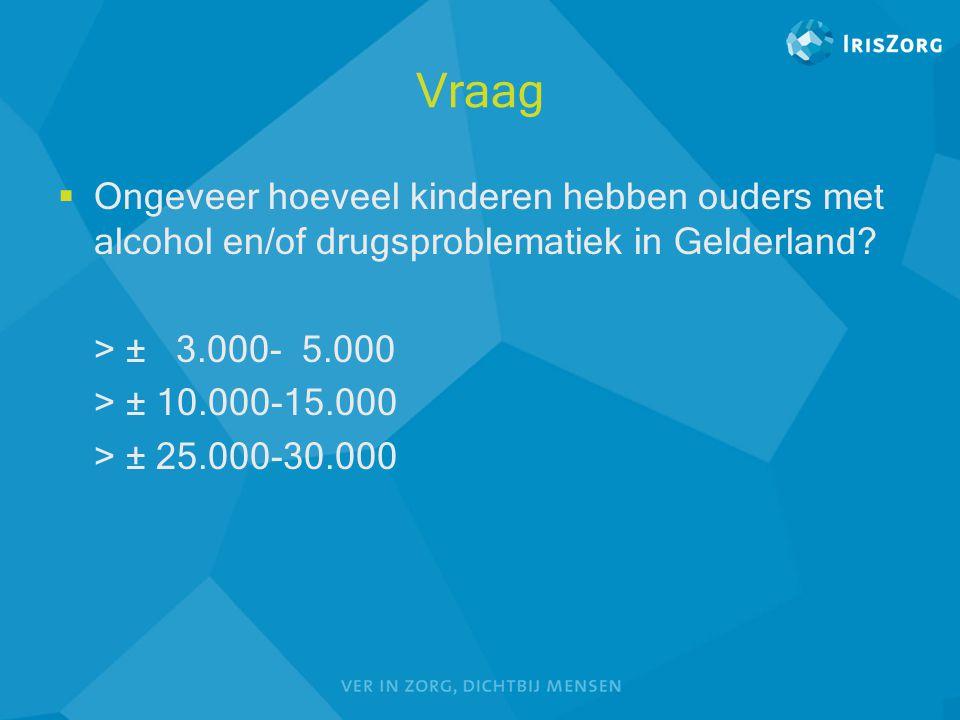Vraag Ongeveer hoeveel kinderen hebben ouders met alcohol en/of drugsproblematiek in Gelderland > ± 3.000- 5.000.