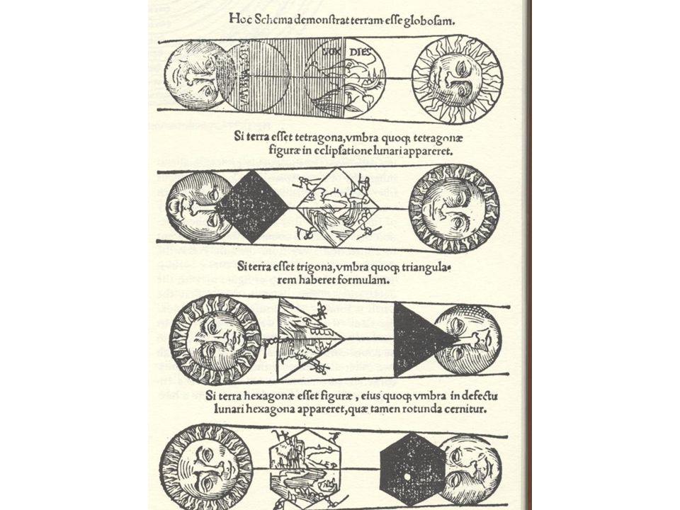 Bewijs dat de aarde bolvormig is; als de aarde een vierkant was, dan zou de schaduw ervan bij maansverduistering ook vierkant zijn, etc.