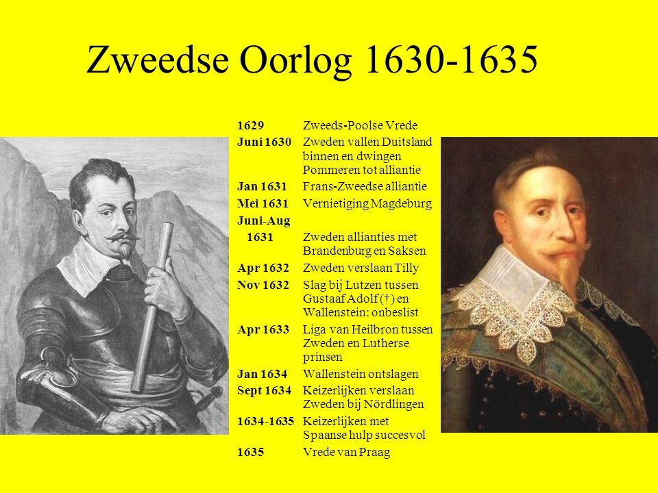 Zweedse Oorlog 1630-1635 1629 Zweeds-Poolse Vrede
