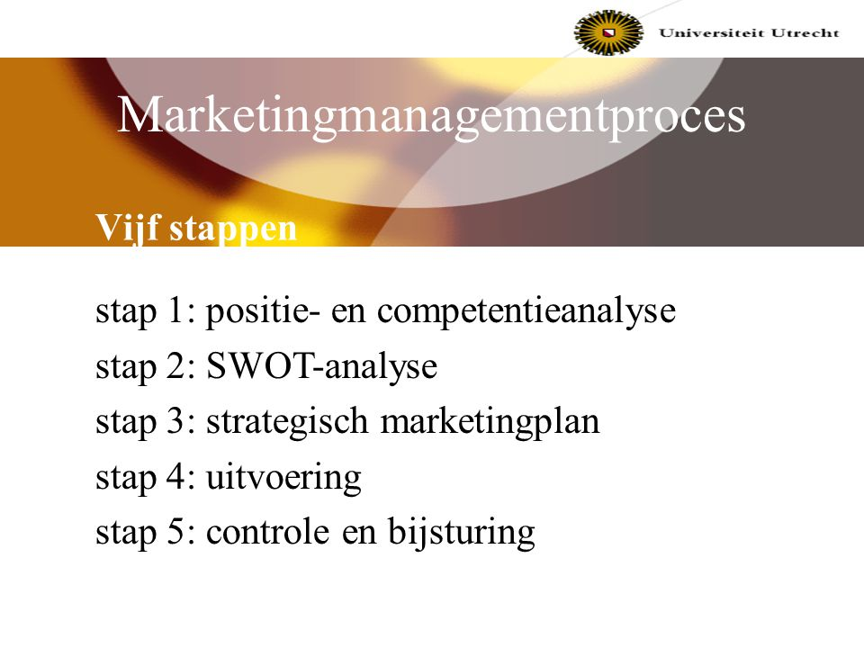 Marketingmanagementproces