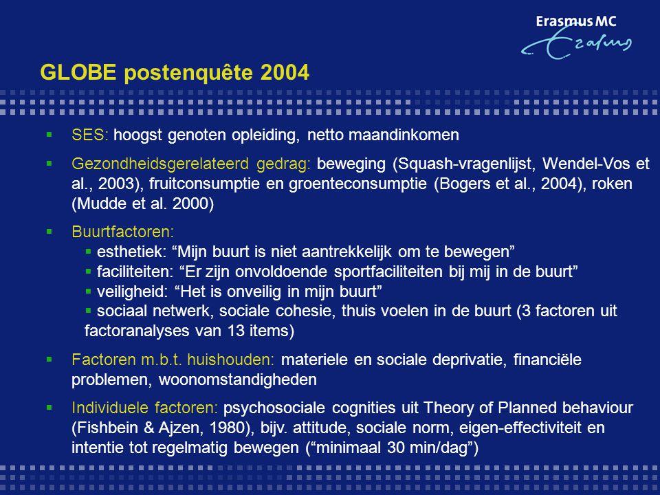 GLOBE postenquête 2004 SES: hoogst genoten opleiding, netto maandinkomen.