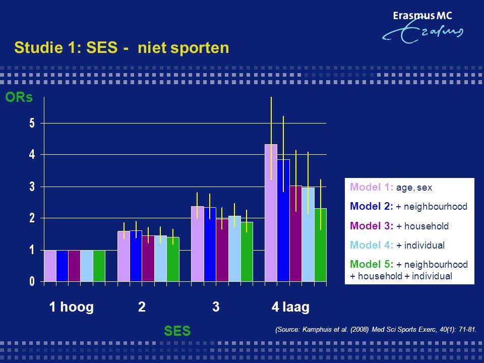 Studie 1: SES - niet sporten