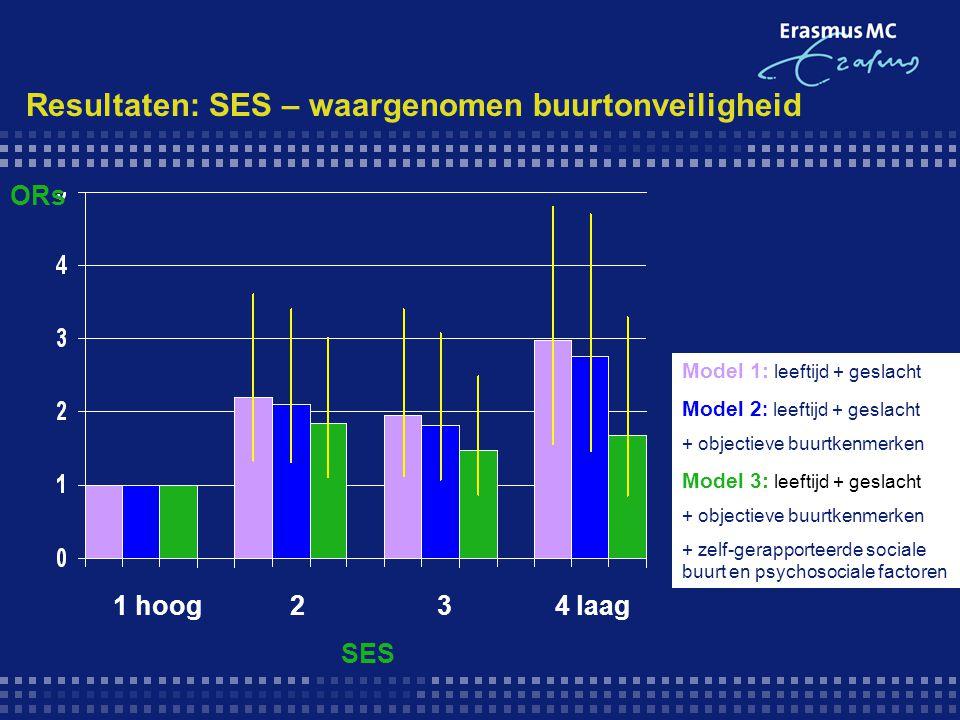 Resultaten: SES – waargenomen buurtonveiligheid