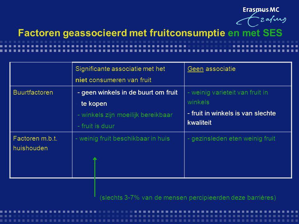 Factoren geassocieerd met fruitconsumptie en met SES