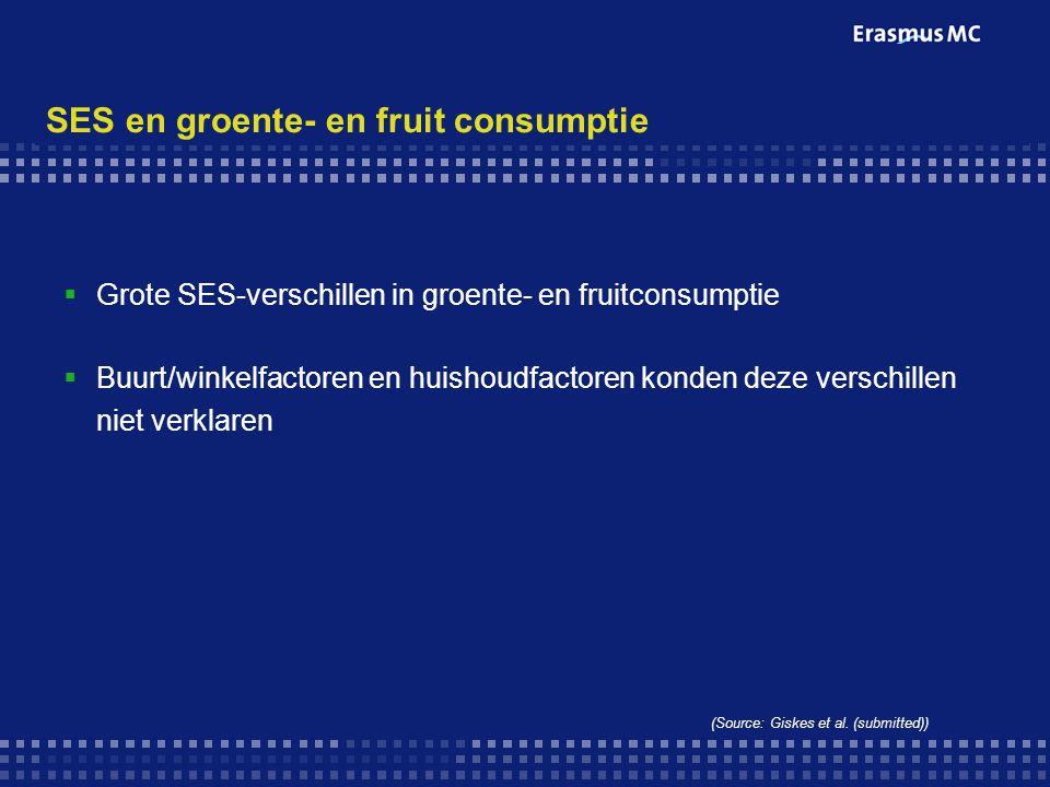 SES en groente- en fruit consumptie