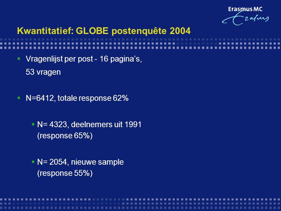 Kwantitatief: GLOBE postenquête 2004