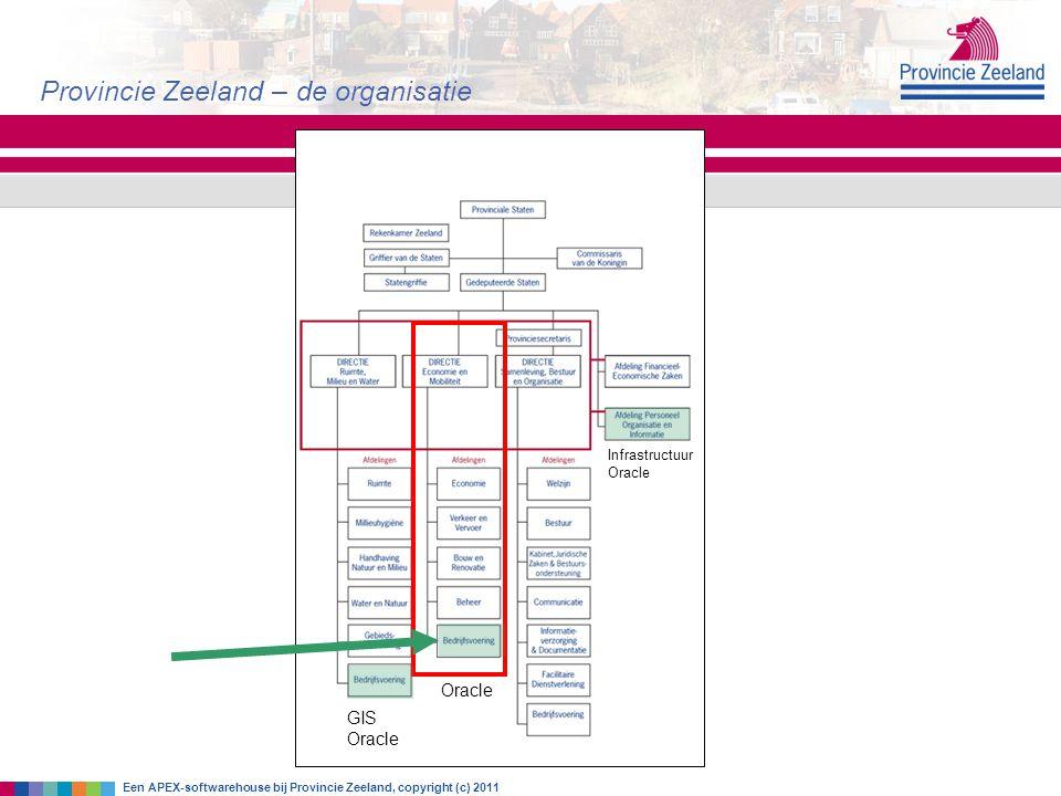 Provincie Zeeland – de organisatie