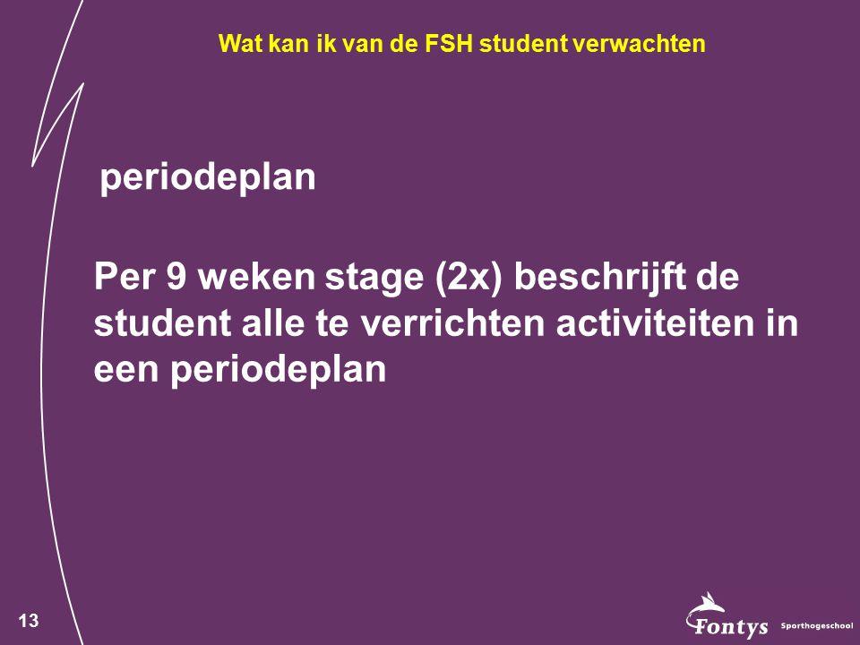 Wat kan ik van de FSH student verwachten