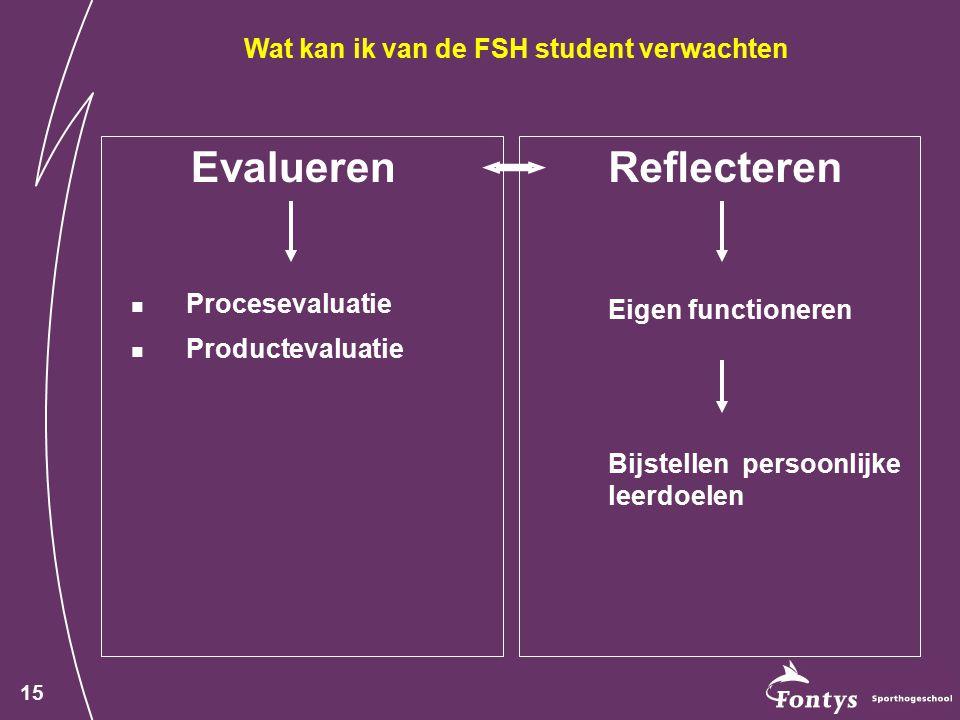 Evalueren Reflecteren Wat kan ik van de FSH student verwachten
