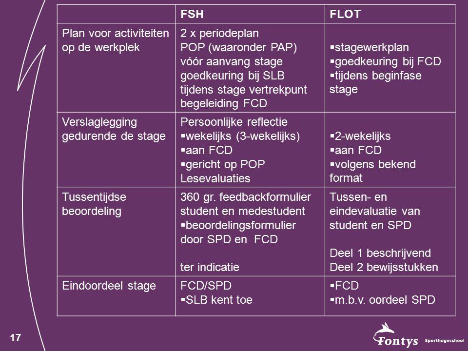 FSH. FLOT. Plan voor activiteiten op de werkplek. 2 x periodeplan. POP (waaronder PAP) vóór aanvang stage goedkeuring bij SLB.