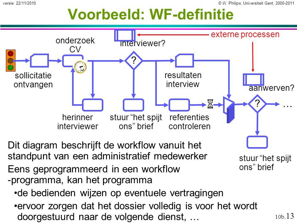 Voorbeeld: WF-definitie