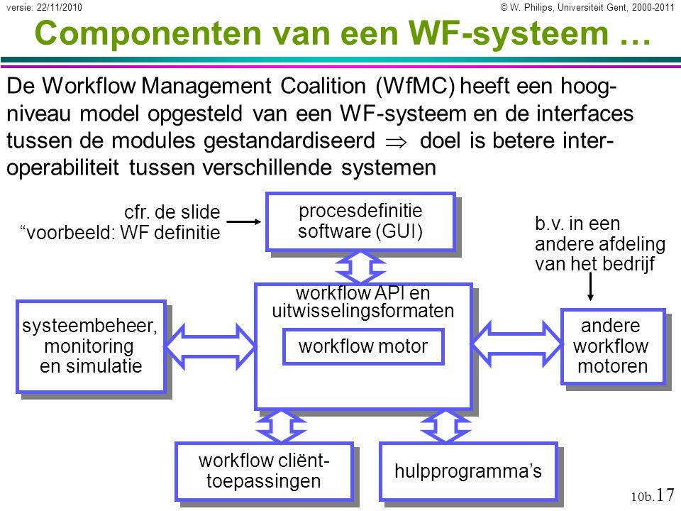 Componenten van een WF-systeem …