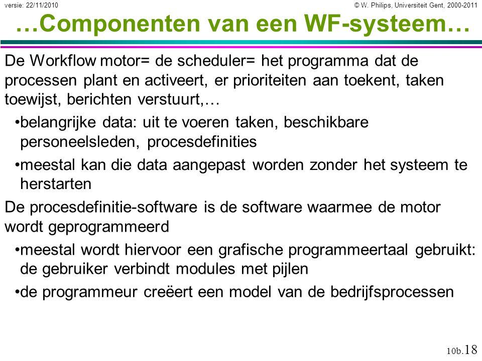 …Componenten van een WF-systeem…