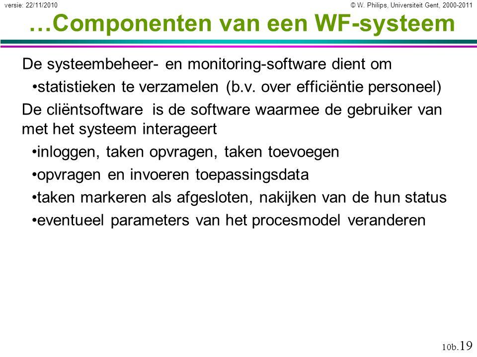…Componenten van een WF-systeem