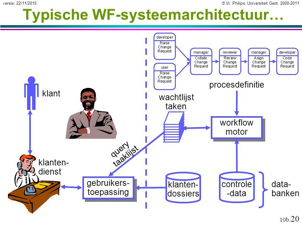 Typische WF-systeemarchitectuur…