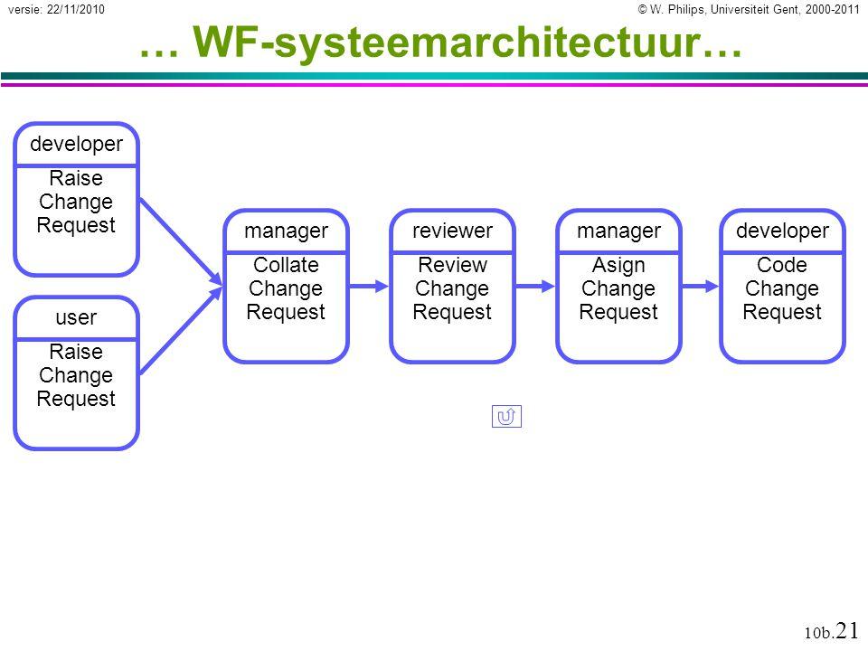 … WF-systeemarchitectuur…