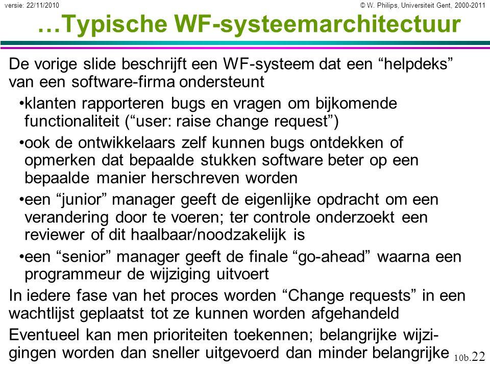 …Typische WF-systeemarchitectuur