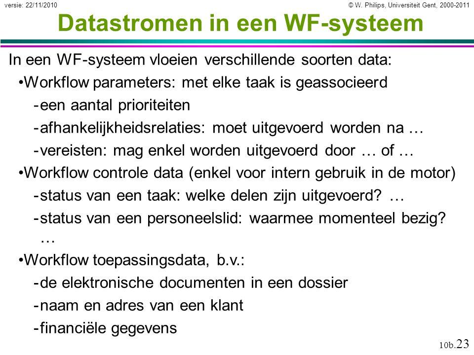 Datastromen in een WF-systeem