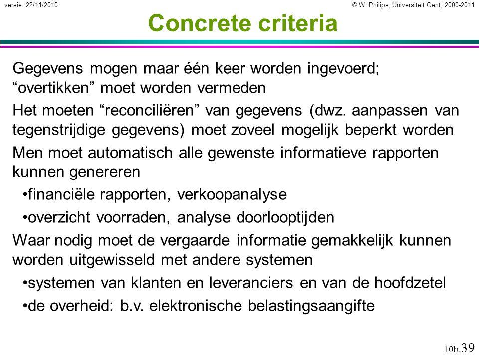 Concrete criteria Gegevens mogen maar één keer worden ingevoerd; overtikken moet worden vermeden.