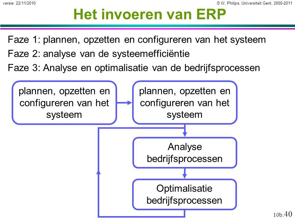 Het invoeren van ERP Faze 1: plannen, opzetten en configureren van het systeem. Faze 2: analyse van de systeemefficiëntie.
