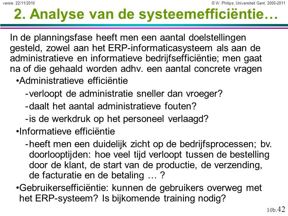 2. Analyse van de systeemefficiëntie…
