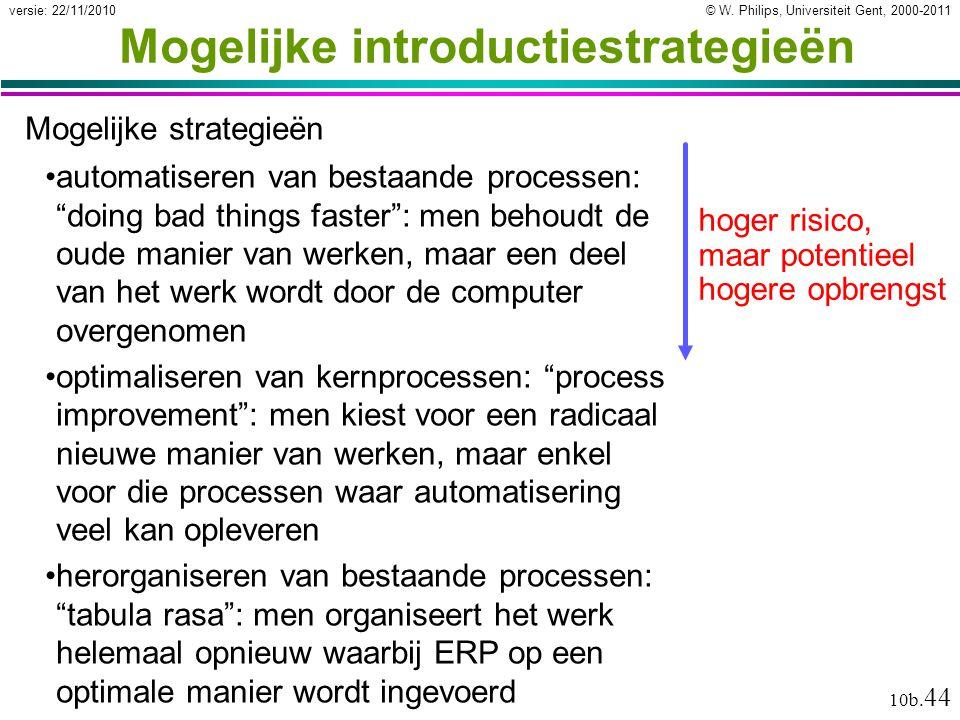 Mogelijke introductiestrategieën
