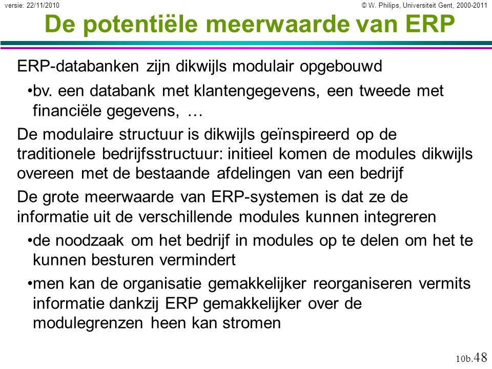 De potentiële meerwaarde van ERP