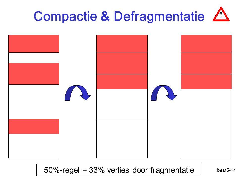 Compactie & Defragmentatie